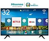 Best Smart Tv 2020: Buying Guide