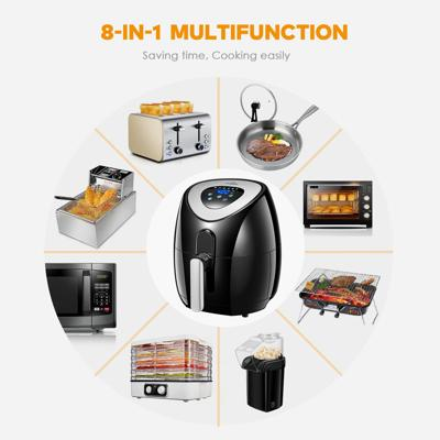 Best Fryer Air 2020: Buying Guide